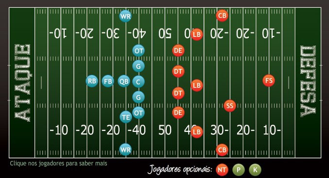 Football-american-positions