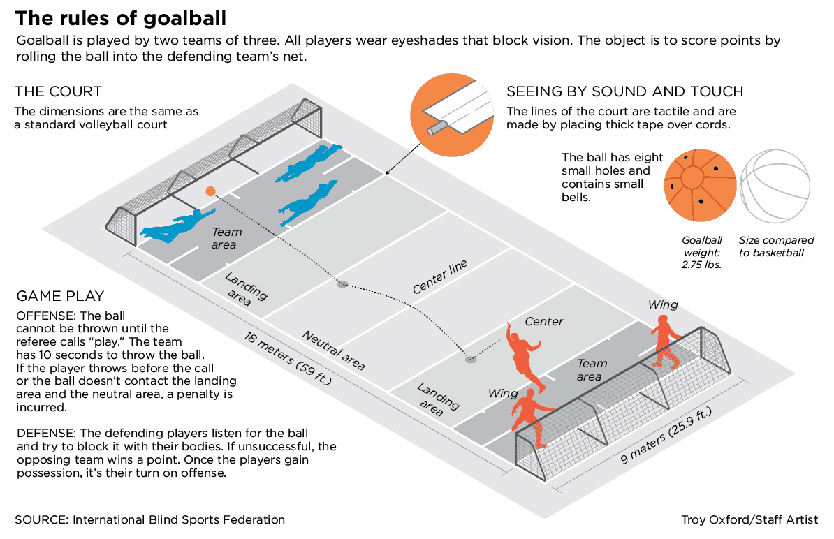 goalball-court