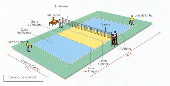 volleyball-field-measures